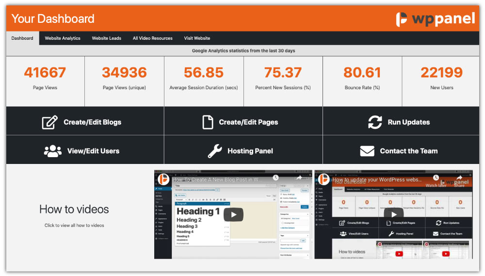 WP Panel custom WordPress dashboard