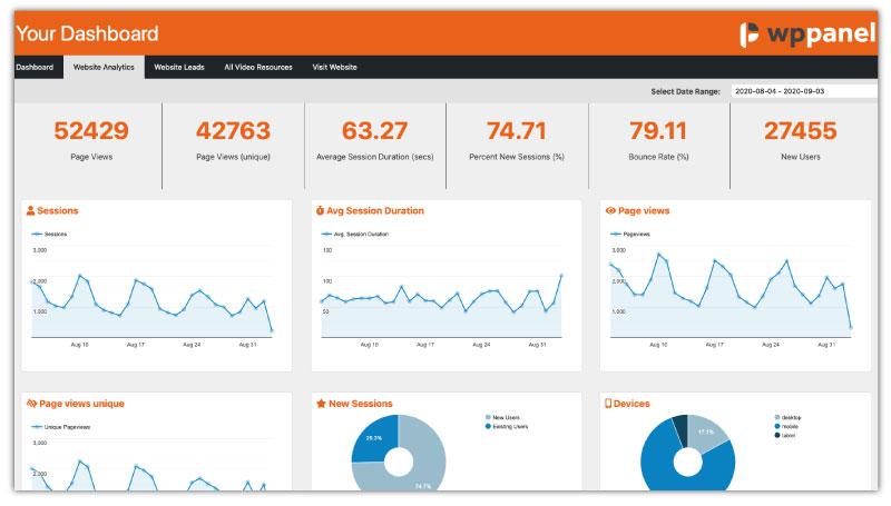 WP Panel custom WordPress dashboard with Google analytics